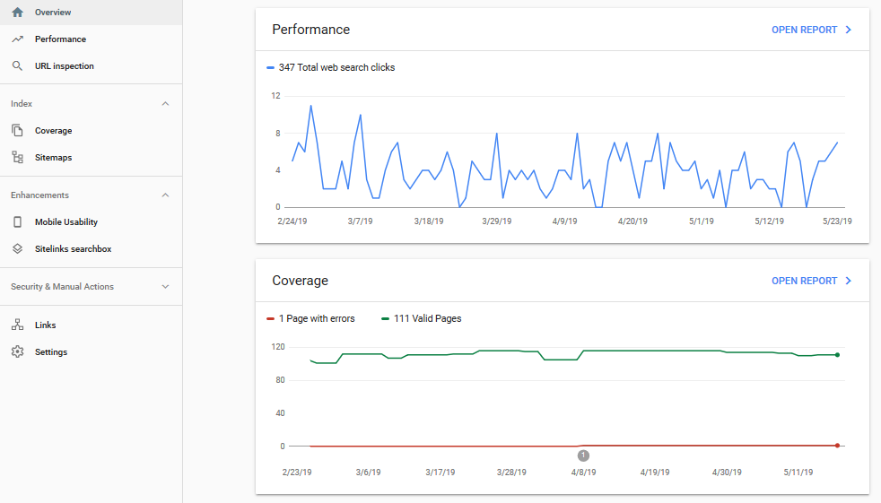 google-search-console-example Turning Your WordPress Agency into a Sales Machine